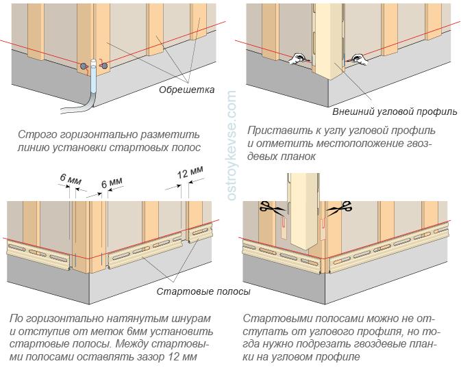 Как выровнять стены под сайдинг