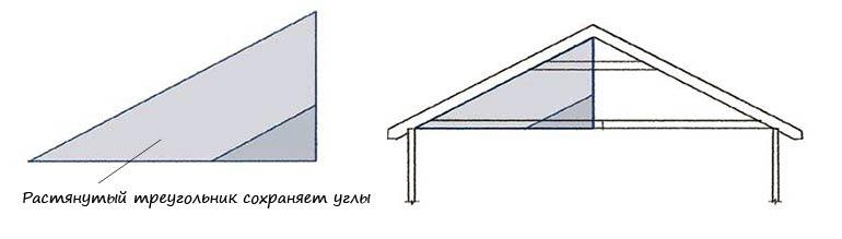 Расширение треугольника