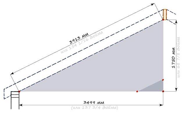 Вычисление реальных размеров стропильного треугольника
