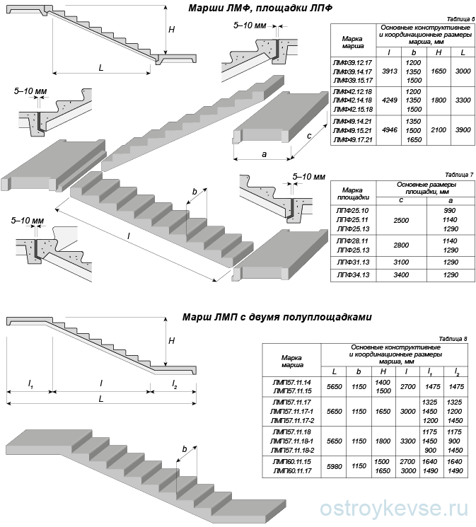 Лестницы железобетонные типовые опоры лэп железобетонные куплю