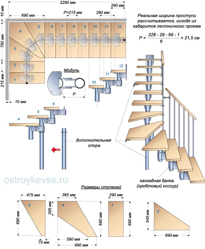 Лестница на второй этаж в частном доме своими руками чертежи размеры фото из