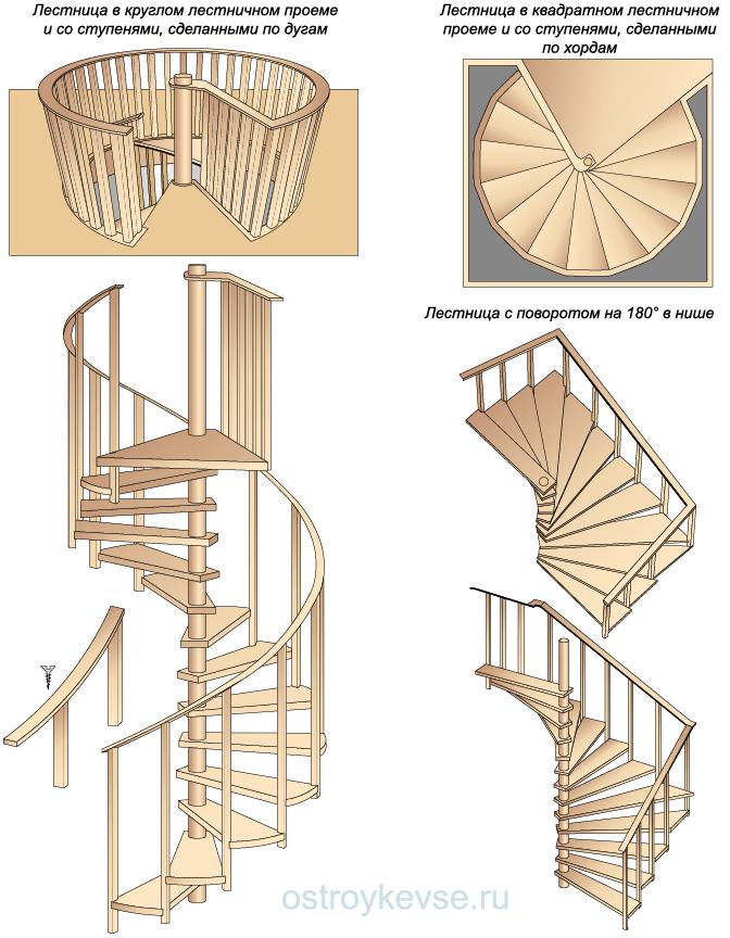 Как и сделать винтовую лестницу