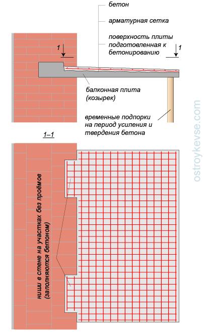 Усиление балконных плит и козырьков.