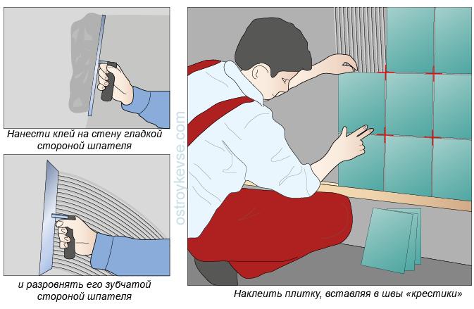 Разборка облицовки стен из керамических глазурованных плиток средство для мытья плиты с