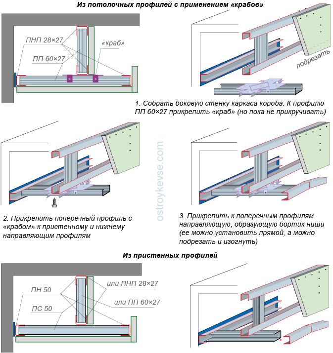 Как сделать нишу в потолке для светодиодной ленты