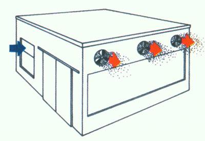 общеобменная вентиляция