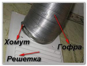 подсоединение вытяжки к вентиляции